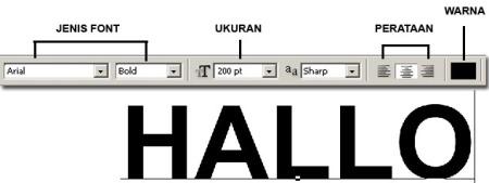 """Gambar 1.2. Ketikkan teks """"HALLO"""" dan atur parameternya"""
