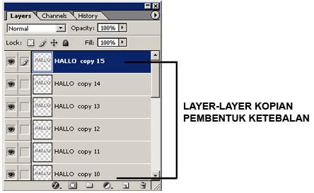 "Gambar 1.6. Layer-layer kopian layer ""HALLO"""