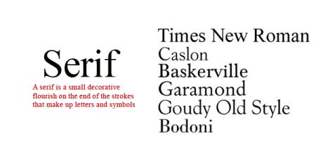 Font Jenis Serif